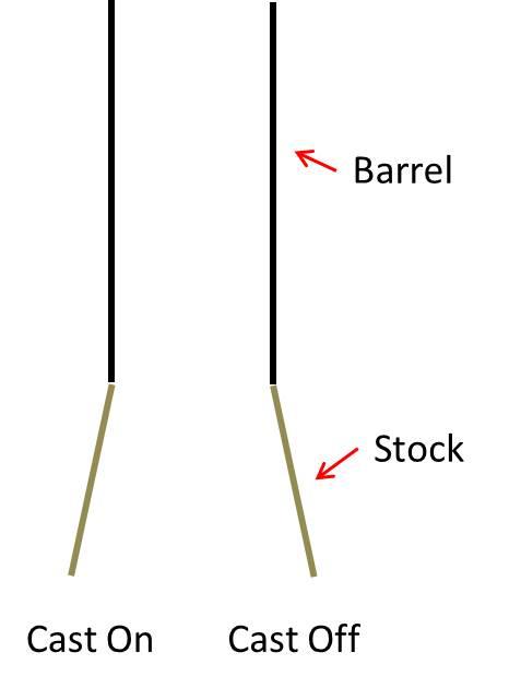 StockCast.jpg